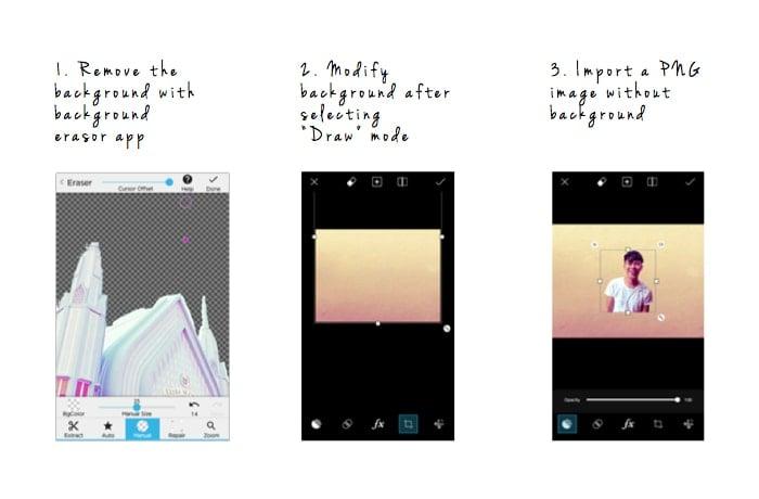 Artsypatee: Picsart Edit Step-by-Step & Instagram Theming