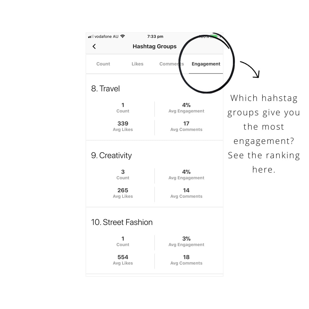 Instagram Engagement Rate app: What's inside Preview app?
