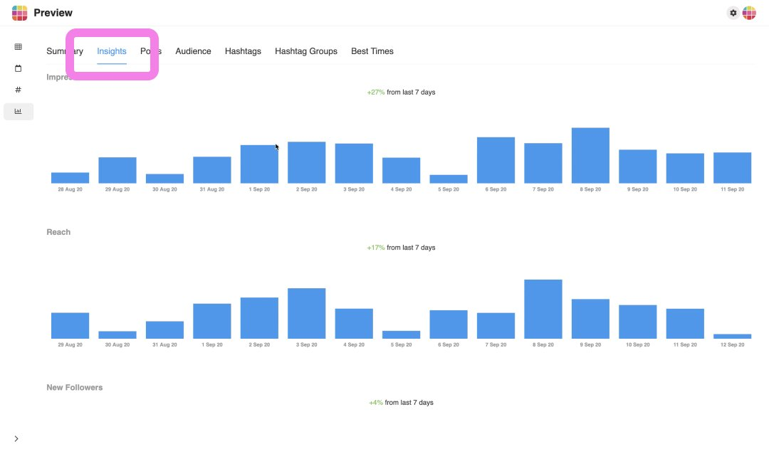 Instagram insights on Desktop: The Insights analytics
