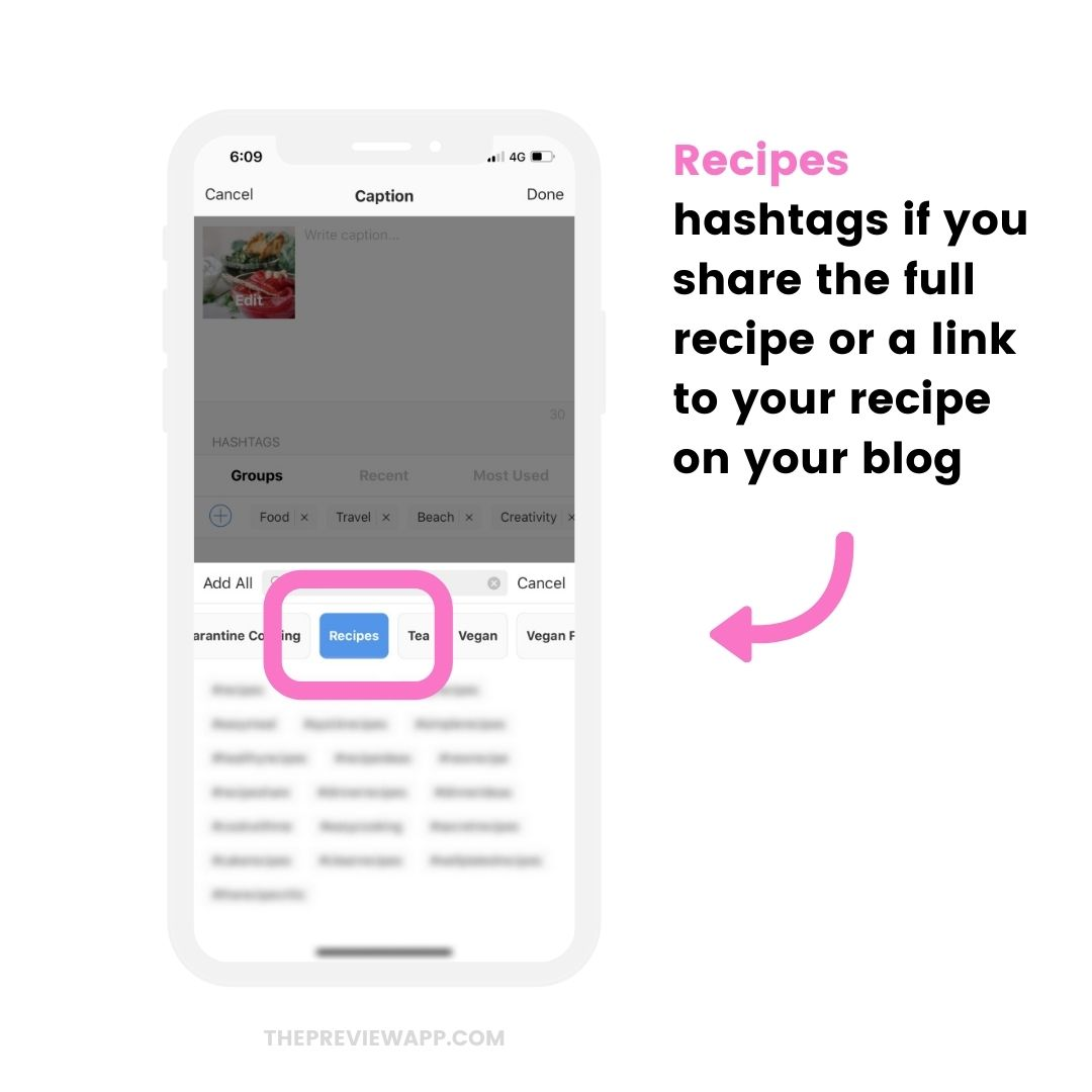 Instagram Hashtags for Food Bloggers and Food Lovers