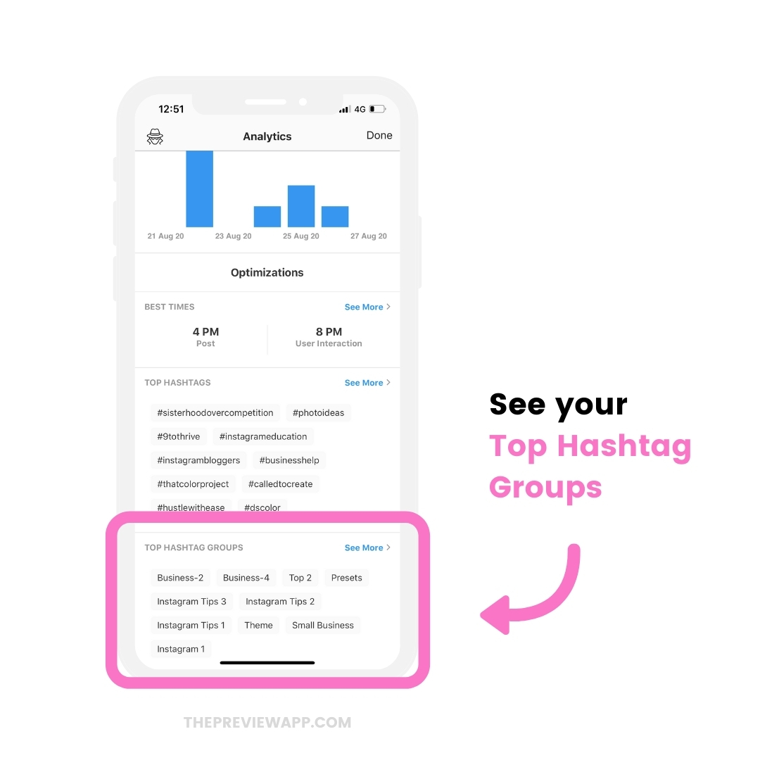 The Easiest Way to Save Hashtag Groups